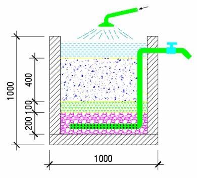 Cách xử lý nước sinh hoạt nhiễm asen